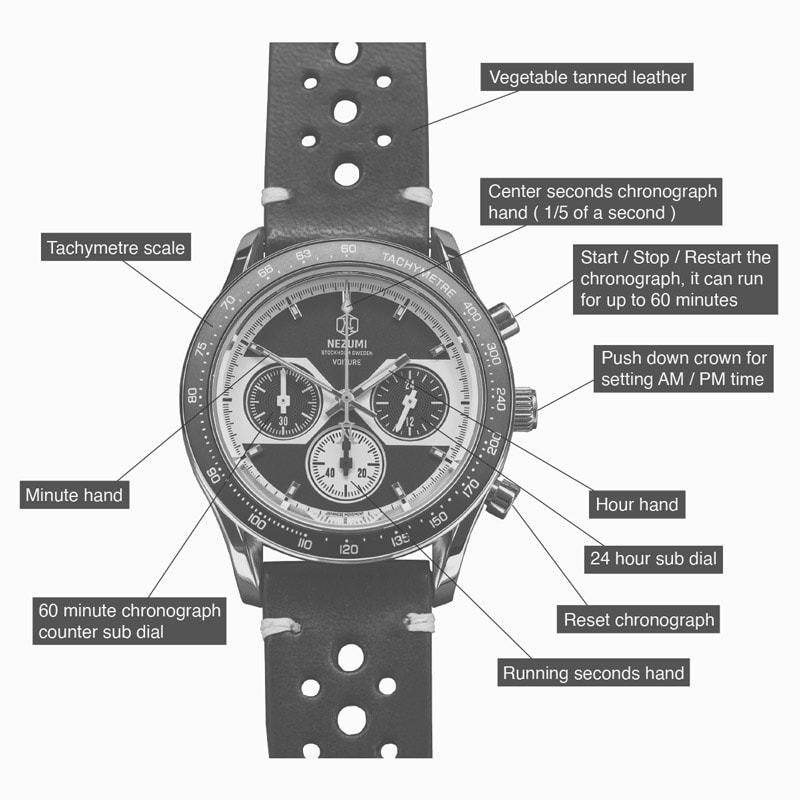 Graphic manual for Nezumi Voiture watch